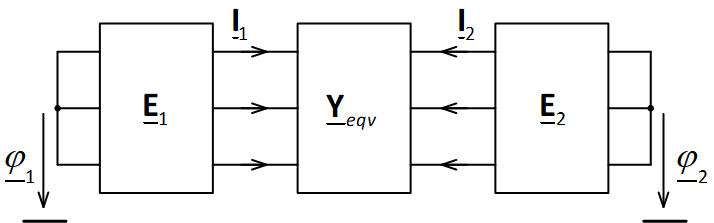 An example of a circuit with isolated neutral in phase coordinates