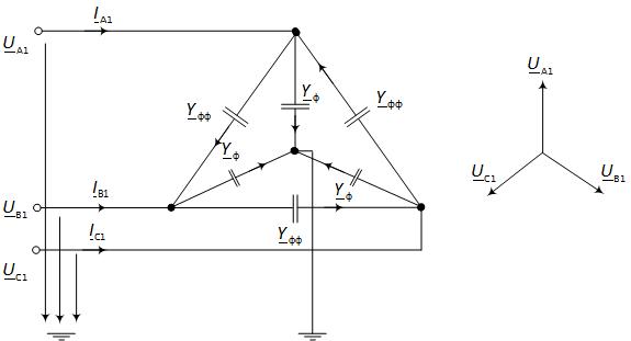 Токи прямой последовательности через проводимость линии