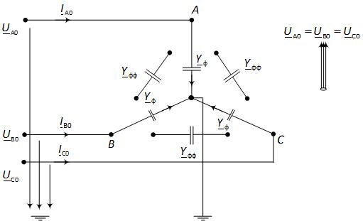 Распределение токов нулевой последовательности