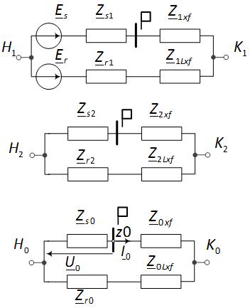 Схемы замещения сети по прямой, обратной и нулевой последовательности