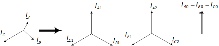 Transformation of an asymmetric system of vectors into a set of two symmetric and one system of co-directional vectors