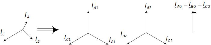 Преобразование несимметричной системы векторов в набор двух симметричных и одной системы сонаправленных векторов
