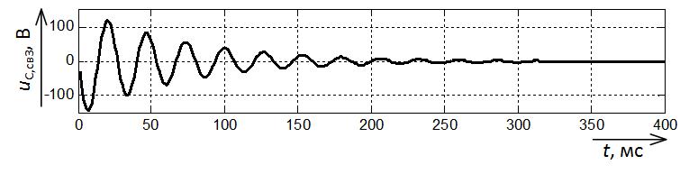 Составляющая напряжения uС,св с частотой 37,6 Гц