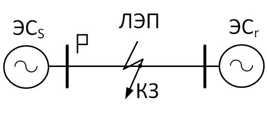Модель линии электропередачи