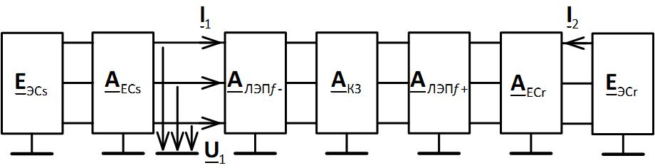 Модель линии электропередачи в виде каскадного соединения многополюсников