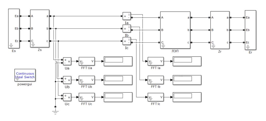 Модель линии электропередачи в Simulink