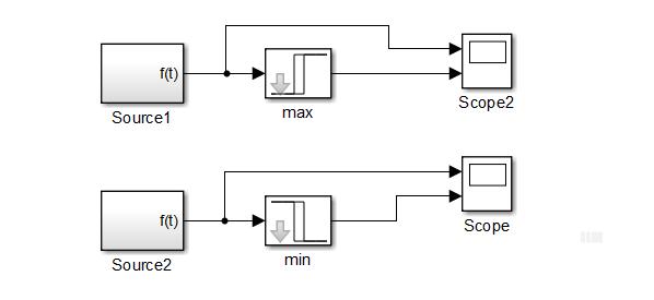 Тестирование реле максимального минимального действия в Simulink