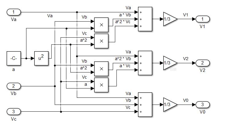 Реализация фильтра симметричных составляющих в Simulink