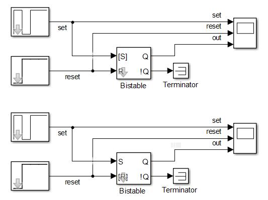 Схема для тестирования RS-триггера в Simulink