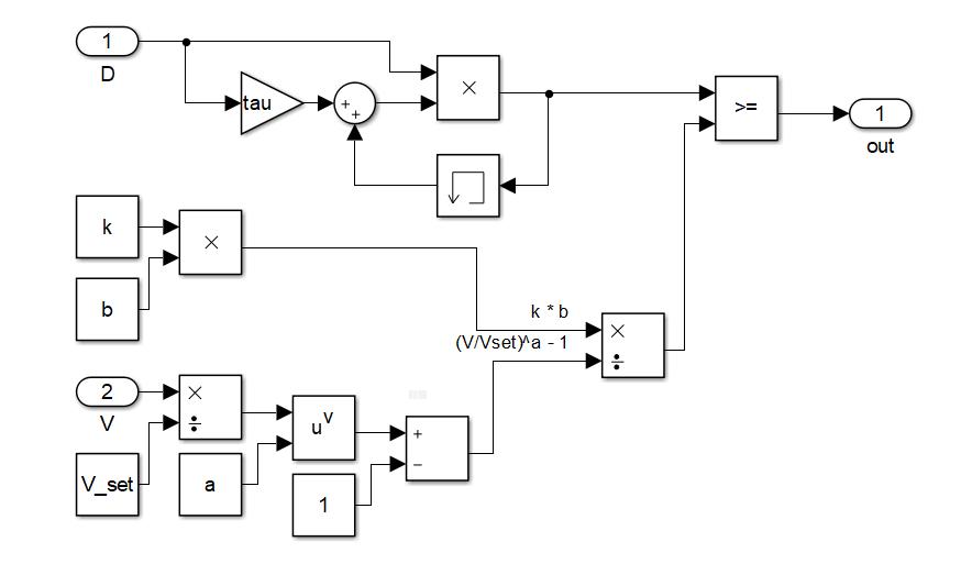 Реализация инверсной выдержки времени в Simulink
