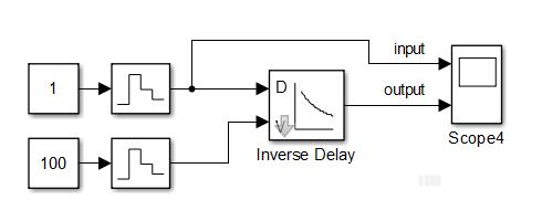 Схема для тестирования инверсной выдержки времени в Simulink