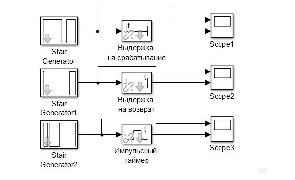 Моделирование и тестирование выдержек времени релейной защиты в Simulink
