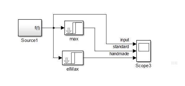 Модель для тестирования реле максимального действия в Simulink