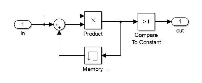 Модель выдержки времени на срабатывание в Simulink