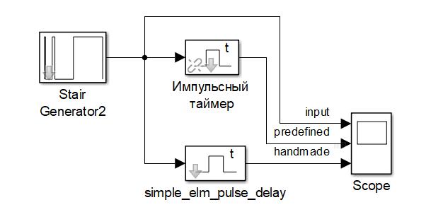 Тестирование импульсной выдержки времени с помощью простейших элементов в Simulink
