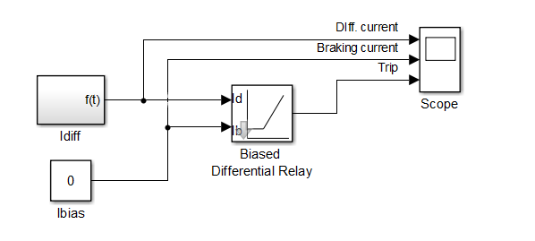 Схема для тестирования дифференциального реле с торможением в Simulink