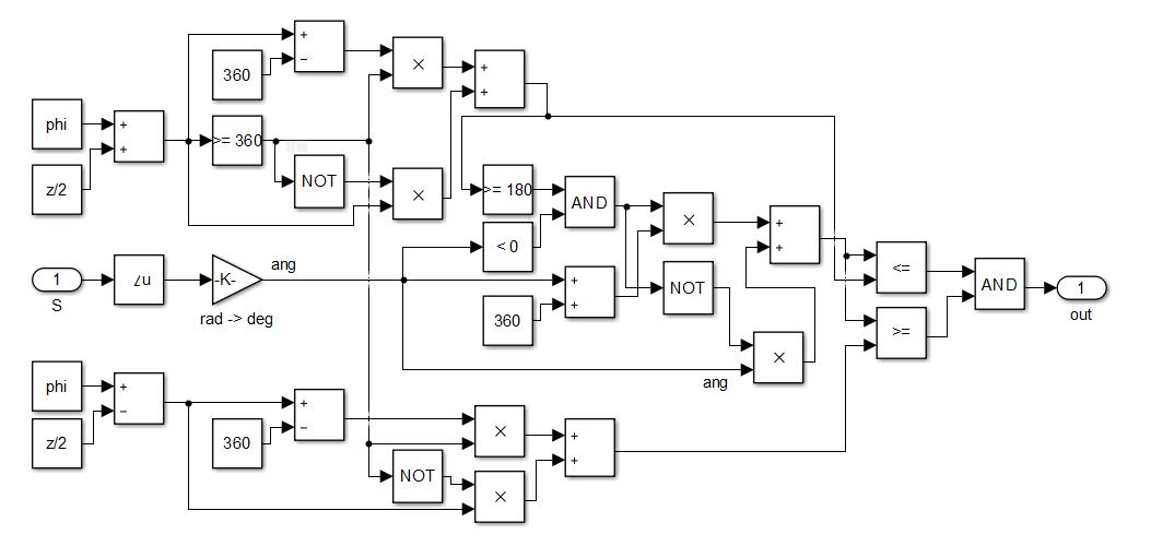 Реализация реле направления мощности РНМ в Simulink