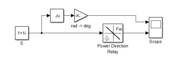 Тестирование реле направления мощности РНМ в Simulink