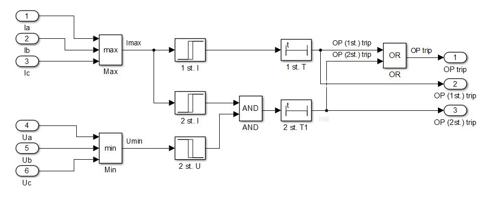 Схема для моделирования двухступенчатой максимальной токовой защиты (токовая отсечка, пуск по напряжению) в Simulink