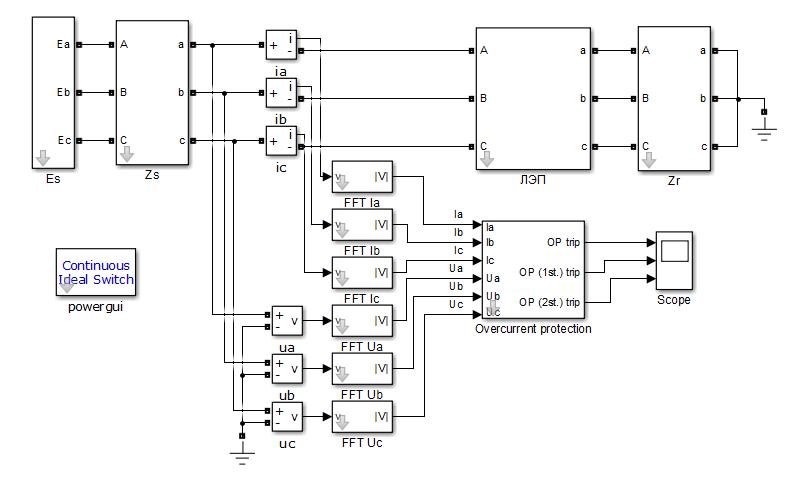 Схема для тестирования двухступенчатой максимальной токовой защиты (токовая отсечка, МТЗ с пуском по напряжению) в Simulink