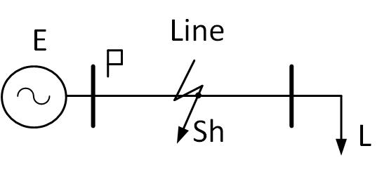 Power Transmission Under Test