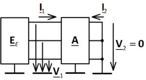 Equivalent Power Scheme