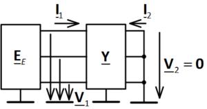 Conductivity matrix
