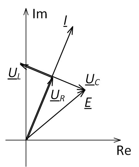 Векторная диаграмма напряжений при последовательном соединение элементов цепи