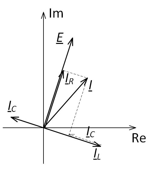 Векторная диаграмма токов при параллельном соединении элементов цепи